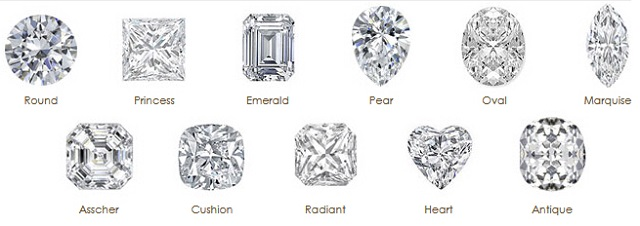 Select a Center Diamond for Custom Jewelry | Mark Broumand